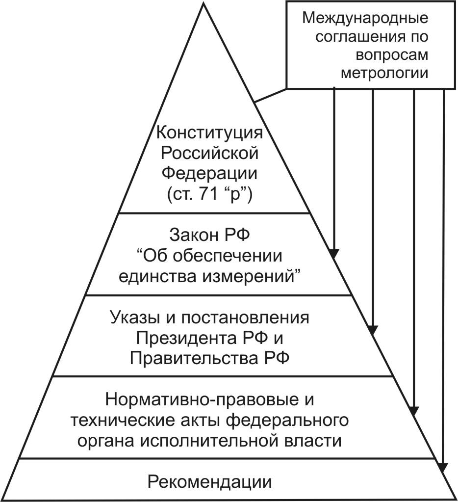 Если международным договором Российской Федерации установлены иные правила, чем те, которые содержатся в...